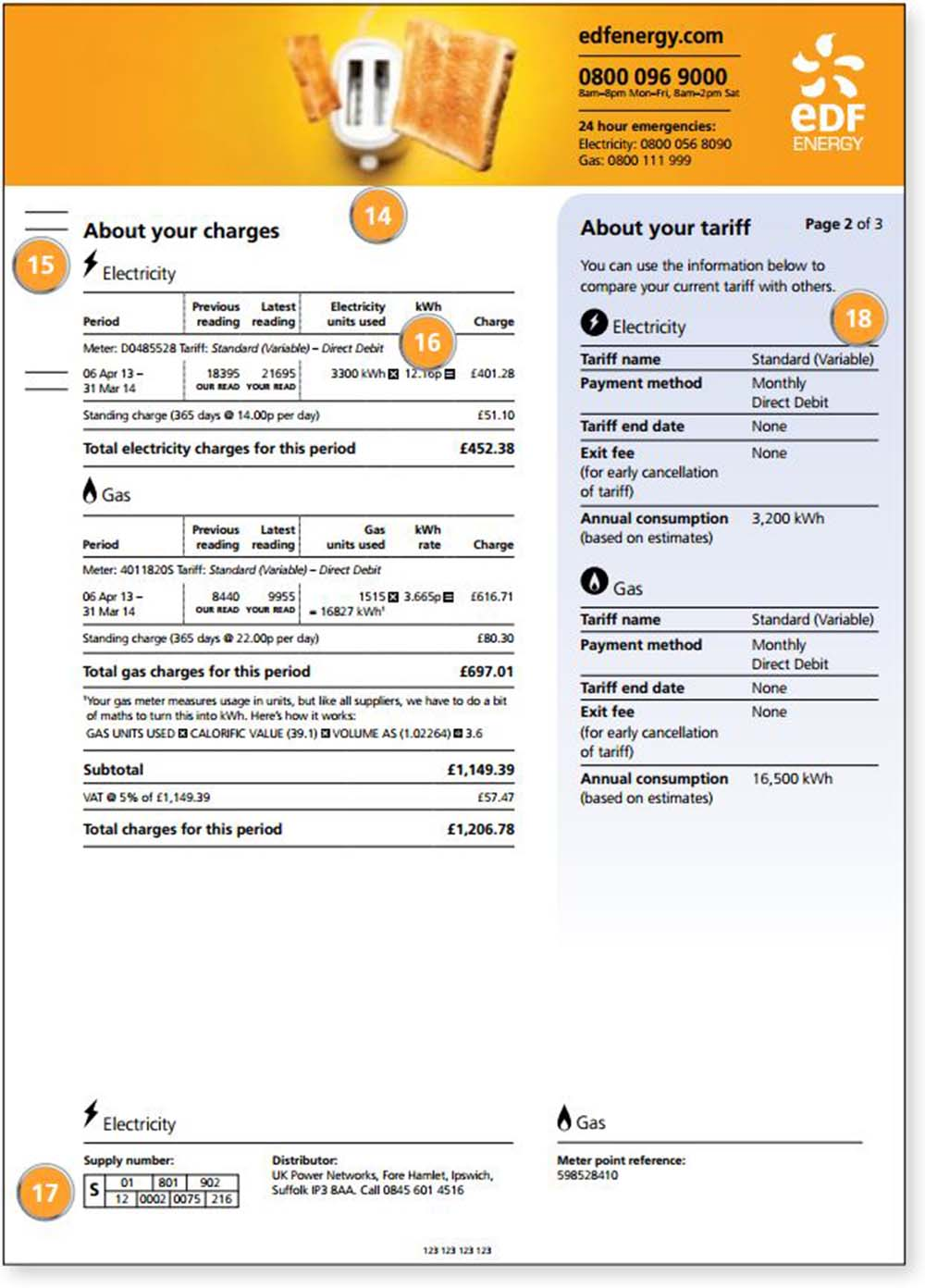Electricity Bill Calculator British Gas